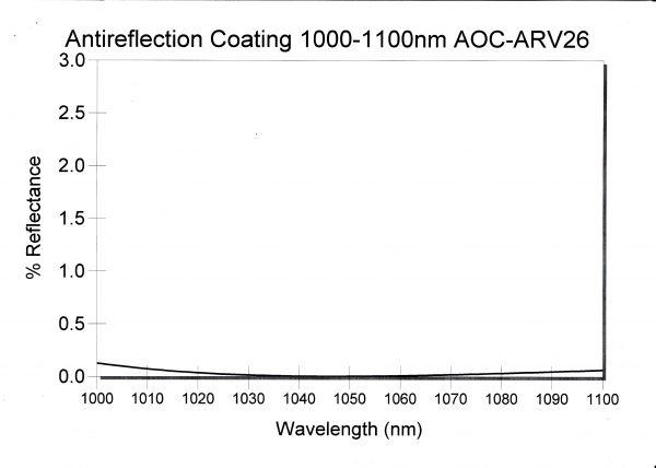 AOC-ARV26
